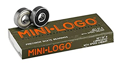 Mini Logo Bearings 608ZRS, 2 x 0.5 x 2, 18132