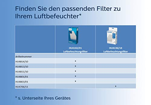 Philips HU4813/10 Luftbefeuchter mit hygienischer NanoCloud-Technologie - 7