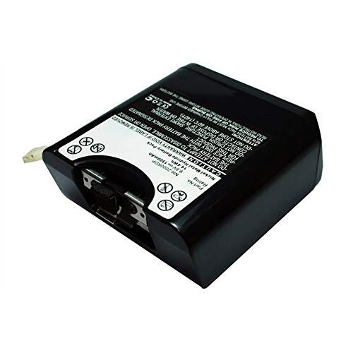 subtel® Qualitäts Akku kompatibel mit Sony RDP-XF100IP / XDR-DS12iP, NH-2000RDP 1500mAh Ersatzakku Batterie
