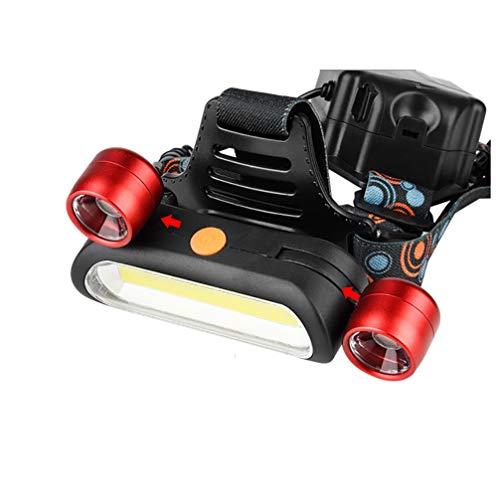 Asolym Frontscheinwerfer Blendung Ladescheinwerfer COB Multi-Winkelverstellung Kopfblendung Scheinwerfer 4 Dateimodus bis zu 2000 Lumen für Camping Wandern Nachtangeln,Red