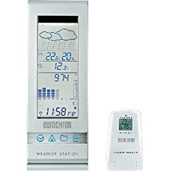 Radio-Controlled WEATHER STATION EFWS 600