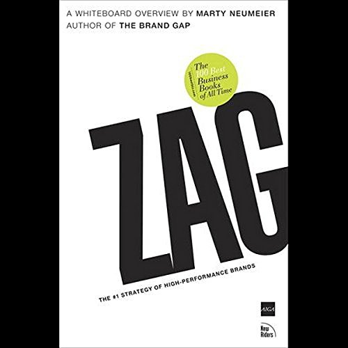 ZAG: The Number-One Strategy of High Performance Brands Test