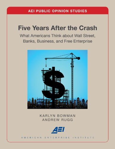 five-years-after-the-crash-what-americans-think-about-wall-street-banks-business-and-free-enterprise