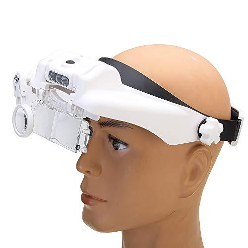 MG81000-SC Stirnbandlupe mit 3 LEDs, 3 Linsen, 6 Vielfaches mit USB-Ladefunktion