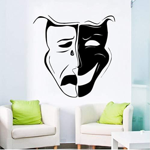 Cchpfcc Kunst Komödie Tragödie Emotion Schauspieler Theater Maske -