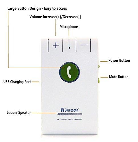 Kit-vivavoce-Bluetooth-40-per-parasole-vivavoce-per-auto-con-Kit-Auto-Power-On-Car