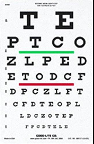 Labgo Optometrisches Augendiagramm 0000012