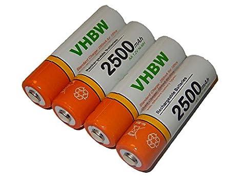 Cybershot Dsc H300 - Lot de 4 batteries vhbw AA, Mignon,