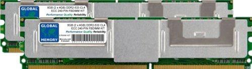 GLOBAL MEMORY 8GB (2 x 4GB) DDDR2 533MHz PC2-4200 240-PIN ECC Fully BUFFERED DIMM (FBDIMM) ARBEITSSPEICHER RAM KIT FÜR Servers/WORKSTATIONS/MAINBOARDS (8 RANK KIT) - 533 Mhz-pc2
