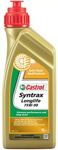 Castrol 21687, olio del cambio