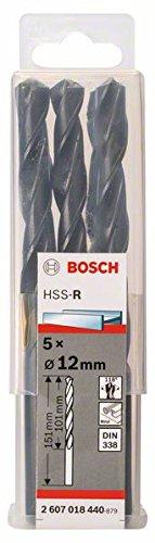 Bosch 80 mm