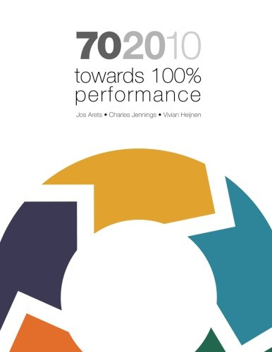 702010 towards 100% peformance