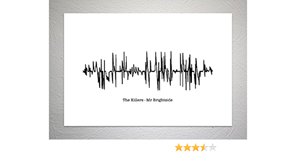 Sound Wave Vector Art Print A4 Size The Killers Mr Brightside