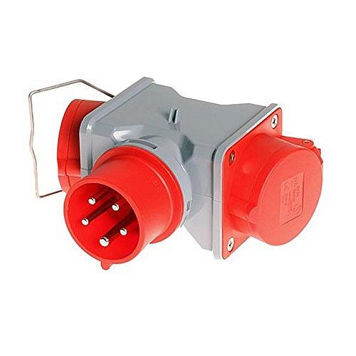 Stromverteiler Energiewürfel 3Ph-400V