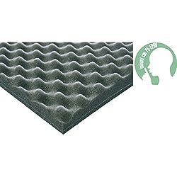 02 Pannelli isolanti acustici: LANTIRUMORE AKUSTIK - METAL FOAM PB 0,35 mm SP.60 mm (20+40) mm Bugnati in Poliuretano con lamina di Piombo
