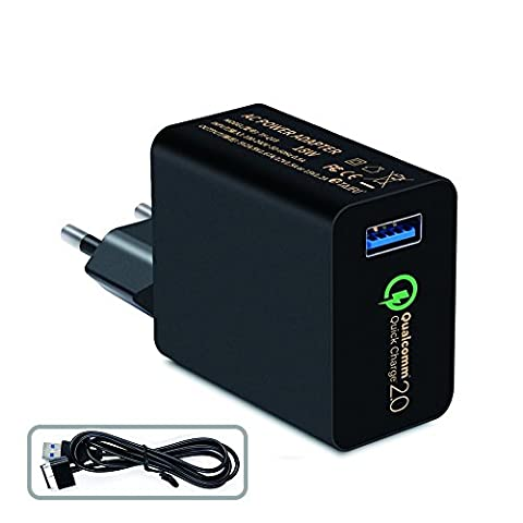 [Qualcomm Certified] TAIFU 18W Quick Charge 2.0 USB Turbo Chargeur