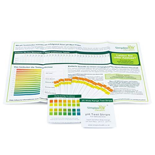 SimplexHealth PH-Teststreifen für Urin und Speichel (25