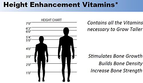 PureHeight Plus+ The #1 Height Enhancement Formula – Helps You Grow Taller – Plus Hyaluronic Acid and MSM which Prevents Inflammation and Arthritis Joint Pain, Increases Bone Strength, Builds Bone Density, Stimulates Bone Growth (1 Bottle – 30 Capsules)
