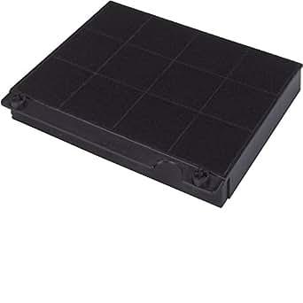 wpro mod15 filter f r dunstabzugshaube aktivkohlefilter. Black Bedroom Furniture Sets. Home Design Ideas