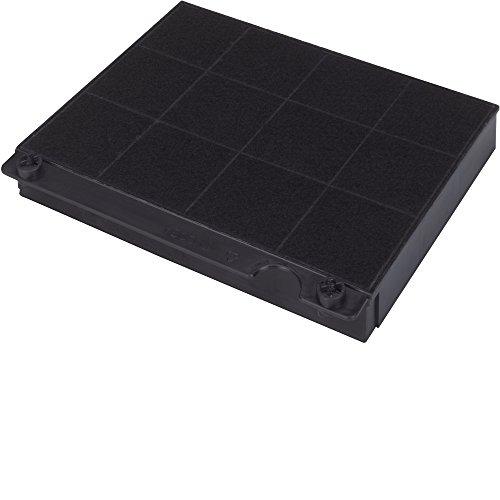 wpro MOD15 - Filter für Dunstabzugshaube/ Aktivkohlefilter Typ 15 für Umluftbetrieb/ Passend für Modelle viele Modelle (u.a. IKEA, Bauknecht (AMC027))