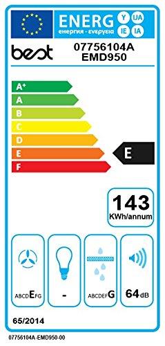 Best Dunstabzugshaube Lift Glas Weiß 90 EM - 4
