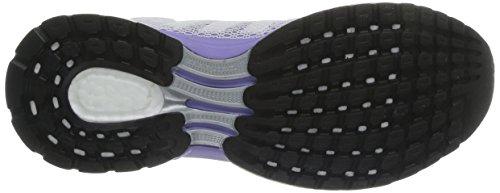 adidas response boost m Unisex-Erwachsene Laufschuhe Weiß (Running White / Running White / Glow Purple S14)