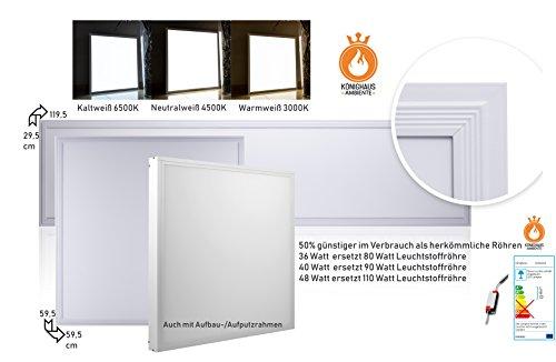 Könighaus LED Panel geprüft von TÜV SÜD - Deckenleuchte/Wandleuchte/Pendelleuchte mit Befestigungsmaterial inkl. LED Treiber/Trafo (Energieklasse A-A++) -