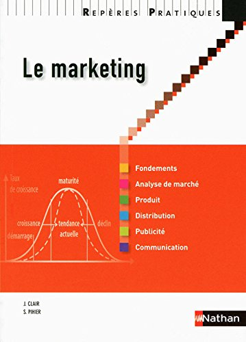 Le marketing par J. Clair, S. Pihier