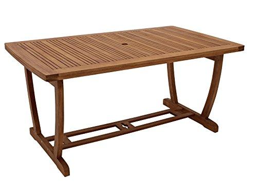 Gartentische Schirmloch Im Vergleich Beste Tische De