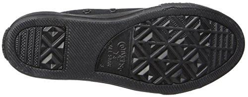 Converse  Ct Fash Wash Ox,  Sneaker unisex adulto Black Monochrome