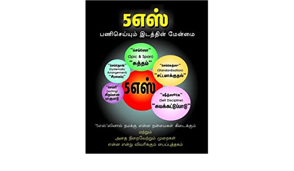 Buy 5S Pocket Book - Tamil Book Online at Low Prices in
