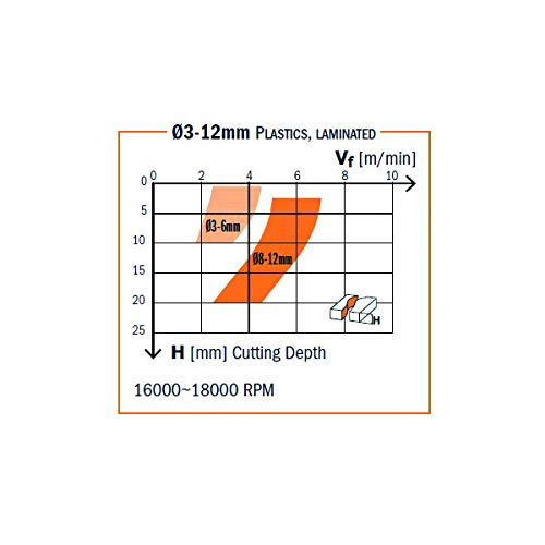 Zoom IMG-2 cmt orange tools 191 030