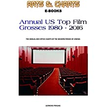 Annual US Top Film Grosses 1980 - 2016 (English Edition)