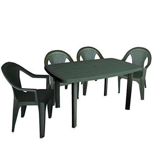 Einfaches Set 4+1 Kunststoff in Grün