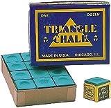Triangle - Lote de tizas para tacos...