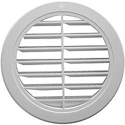 ¿Para que sirven las rejillas para chimeneas ventilación campana?
