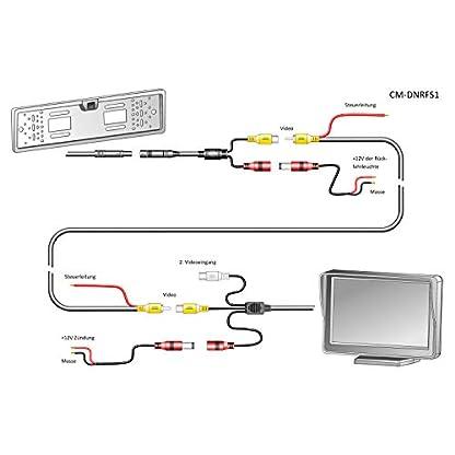 Carmedien-Auto-Rckfahrsystem-cm-DNRFS1-mit-Nummernschild-Rckfahrkamera-Einparkhilfe-mit-Distanzlinien-fr-PKW-KFZ
