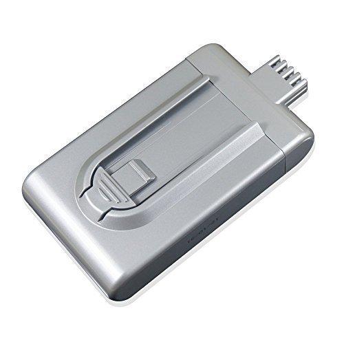 powerextra-high-quality-216v-1500mah-li-ion-battery-for-dyson-dc16-dc12-handheld-cordless-vacuum-cle