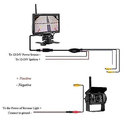 rckfahrkamera-kabellos