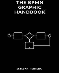 The BPMN Graphic Handbook by Esteban Herrera (2015-05-09)