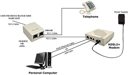FEDUS ADSL/VDSL/APDT Splitter for Landline Telephone and Broadband Modem Box Internet Phone Filter Splitter - 6P2C RJ 11 Female Jack to 2X 6P2C Double Female Jack Adaptor