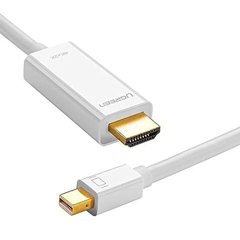 UGREEN Mini Displayport to HDMI Cable, 4K Resolution Mini DP