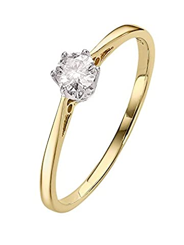 diamond solitaire ring with 1/4ct natural diamond (9ct Yellow Gold, Q)