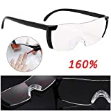 Lupenbrille 160% Vergrößerung