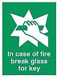 Viking signos sa406-a5p-ven caso de incendio