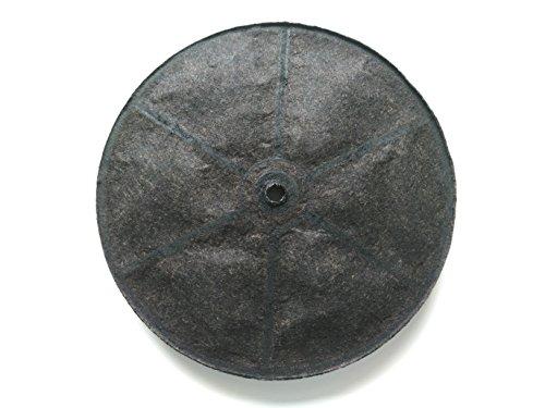 Aktivkohlefilter für dunstabzugshaube neg neg und neg a