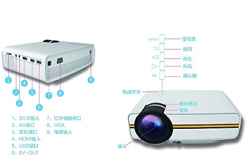 HONGLIMobile phone interconnection projector home LED portable mini pico projector