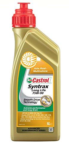 Castrol 21687 Getriebeöl