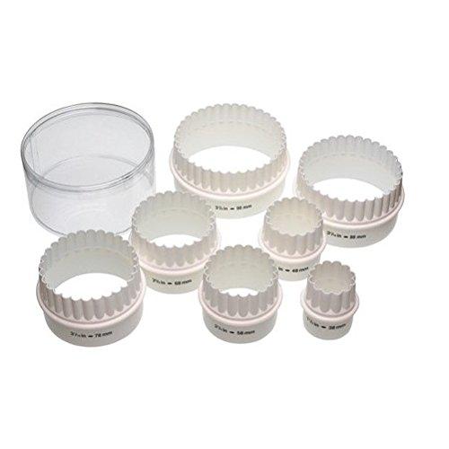 Pinces Coupantes Plastique Double Tranchant Biscuit/Pâtisserie by DELIAWINTERFEL
