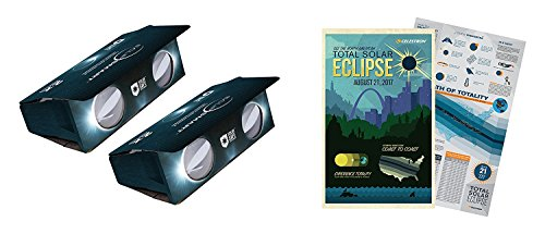 Power Viewers Solar Observing Kit : Celestron EclipSmart 2x Power Viewers Solar Eclipse Observing Kit Includes Two ISO Certified Safe Solar Eclipse Viewing Binoculars & 2017 Eclipse Map